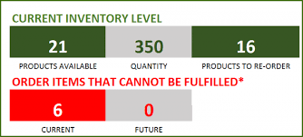 Download Inventory Spreadsheet Free Excel Inventory Template Download Inventory Spreadsheet