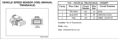i need the wiring diagram for a 2002 saturn vue speed sensor here you go im sorry for the delay graphic