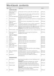 Vocabulary In Context Worksheet Free Worksheets Library | Download ...