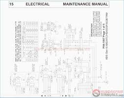 paccar kenworth wiring diagrams house wiring diagram symbols \u2022 kenworth w900 wiring diagram pdf kenworth wiper wiring diagrams wiring diagram u2022 rh zerobin co kenworth wiring harness kenworth w900 wiring schematic