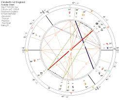 Queen Elizabeth I Astrology Chart Celebrity Horoscopes