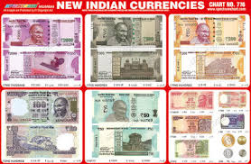 Indian Currency Chart For School Project Karuppasamy