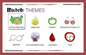 Macbeth Themes Macbeth Pdf