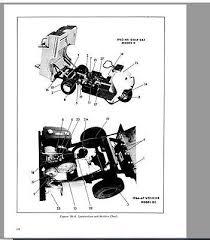 harley davidson gas electric golf cart service repair manual parts 2 of 12 harley davidson gas electric golf cart service repair manual parts 63 03 on 1g