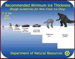 Army Corp Of Engineers Ice Thickness Chart Ice Fishing Season Is Upon Us Folks Always Review The