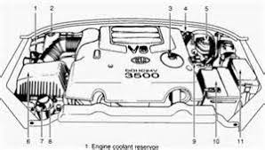 similiar 2004 kia sorento engine diagram keywords 2003 kia sorento fuel system diagram moreover 2005 kia sorento engine