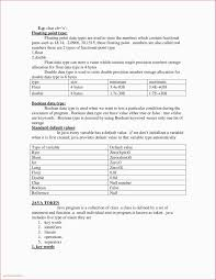 Cover Letter For Experienced Software Engineer Resume Sample For Agricultural Engineering Valid Resume Sample For