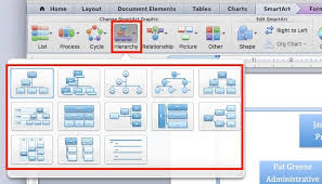 What Microsoft Program Makes Organizational Charts Create An Organization Chart In Word Smartsheet