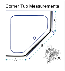neo angle measurement guide measuring guide