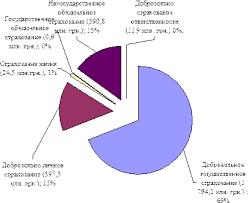 Реферат по транспортных услуг Процедуры зачисления граждан Российской Федерации в том числе настоящие Правила приема на обучение по образовательным программам реферат по транспортных