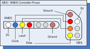 gamecon controllers en · recalbox recalbox os wiki · github snes nes pinout