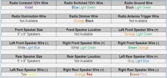 2000 ford focus radio wiring diagram anonymer info