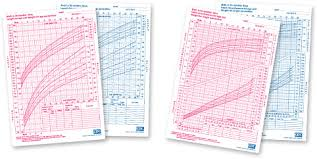 Child Growth Chart Pediasure