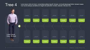 Family Tree Organizational Chart Template Company Family Tree Template Free Powerpoint Template