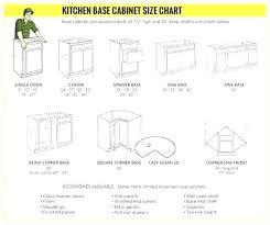 kitchen unit sizes cabinet door sizes kitchen unit sizes standard kitchen cabinet door sizes beautiful standard