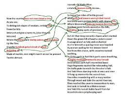 love ruins cf kubla khan 6 post it note points plan<br