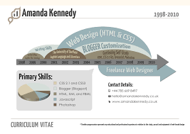Infographic Resume Examples Infographic Resume Examples Jeppefmtk 74