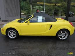 2003 Toyota Mr2 Spyder Photos, Informations, Articles - BestCarMag.com