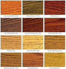 Minwax Stain Colors For Hardwood Floors Hkah Info