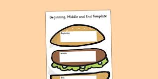 Story Template Beginning Middle End Beginning Middle End Template Beginning Middle End