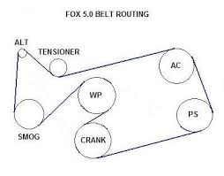 vortech supercharged 5 0l mustang proper routing of serp belt the stock fox 5 0 belt routing looks like this