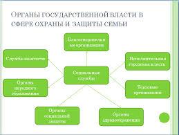 Презентация к диплому Гражданско правовые аспекты защиты прав  Презентация к диплому Многодетные семьи