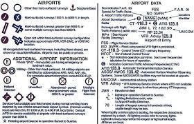 Terminal Area Chart Legend Sectional Aeronautical Chart Legend Chart Aircraft Design