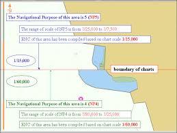 Purpose Of Chart Electronic Navigational Chart