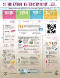Awesome Infographic Functional Resume Examples Modern Executive Level Position Amazing Visual Resume Example Infographic Resume Visual