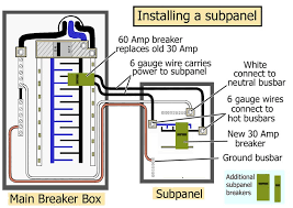 how to replace circuit breaker Homeline Breaker Box Wiring Diagram c install a subpanel* homeline 100 amp breaker box wiring diagram
