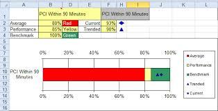 Delta Chart In Excel Excel Delta Chart