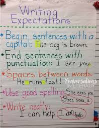 Guided Reading Ways To Create Anchor Charts Writing