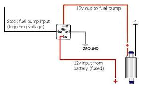 astra g fuel pump wiring diagram z22se co uk relay2a