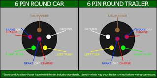 trailer wiring diagram 7 pin round to t trailer wire diagram cut 7 Prong Trailer Wiring Diagram trailer wiring diagram 7 pin round in ap 12 50 grn yl brw wh rd blu wiring diagram for 7 prong trailer