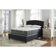 Product Category Mattresses