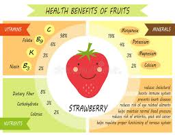 Cute Infographic Page Of Health Benefits Of Fruits Stock