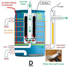 large diy canister filter the planted tank forum filter filter pond and aquariums