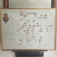 Kings And Queens Of Great Britain Chart Framed Kings Queens Of England Genealogy Poster 18 00