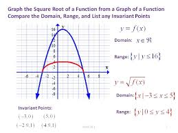 graphing a square root function math 7 graph mathpapa app