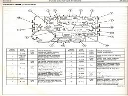 1993 ford f150 starter wiring diagram ford wiring diagrams for ford ranger starter solenoid wiring at Ford Ranger Starter Wiring Diagram