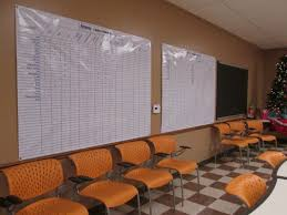 Dry Erase Sales Goal And Meeting Chart Boards Custom Dry