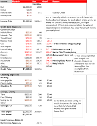 Church Budget Worksheet Pictures Concept Spreadsheet Template Or ...