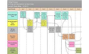 Got Waste Check Analyze Plan Do 2016 05 06 Food Engineering