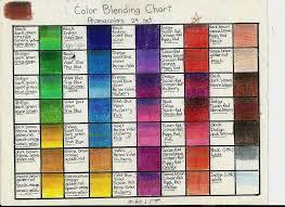 Color Blending Chart How To Blend Prismacolors 12 Steps