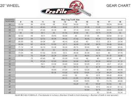 Gear Chart What Gear Ratio Do You Guys Ride General Bmx Talk Bmx