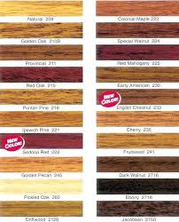 Minwax Wood Finish Color Chart Fresh Minwax Stain Marker Color Chart Clasnatur Me