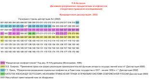 Павел Астахов торговец матрешками cook Астахов 2002 раскладка