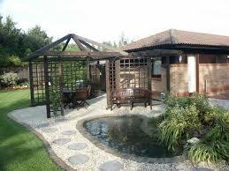 Small Picture garden design courses in bristol Gardenxcyyxhcom
