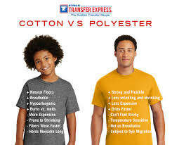 Advantages and Disadvantages of Cotton and Polyester Fabrics ... & advantages and disadvantages of cotton and polyester fabrics. Cotton vs. Adamdwight.com