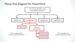 Phone Tree Template Fascinating Phone Tree Diagram Slide Design For Phone Tree Diagram Slide Design